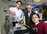 Zheng Ouyang, R. Graham Cooks, and Guangming Huang in laboratory